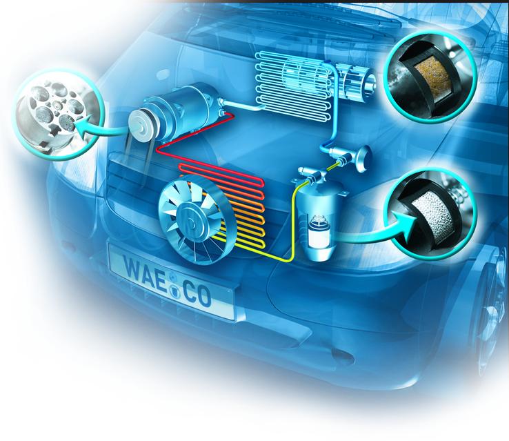 Zelf airco inbouwen auto